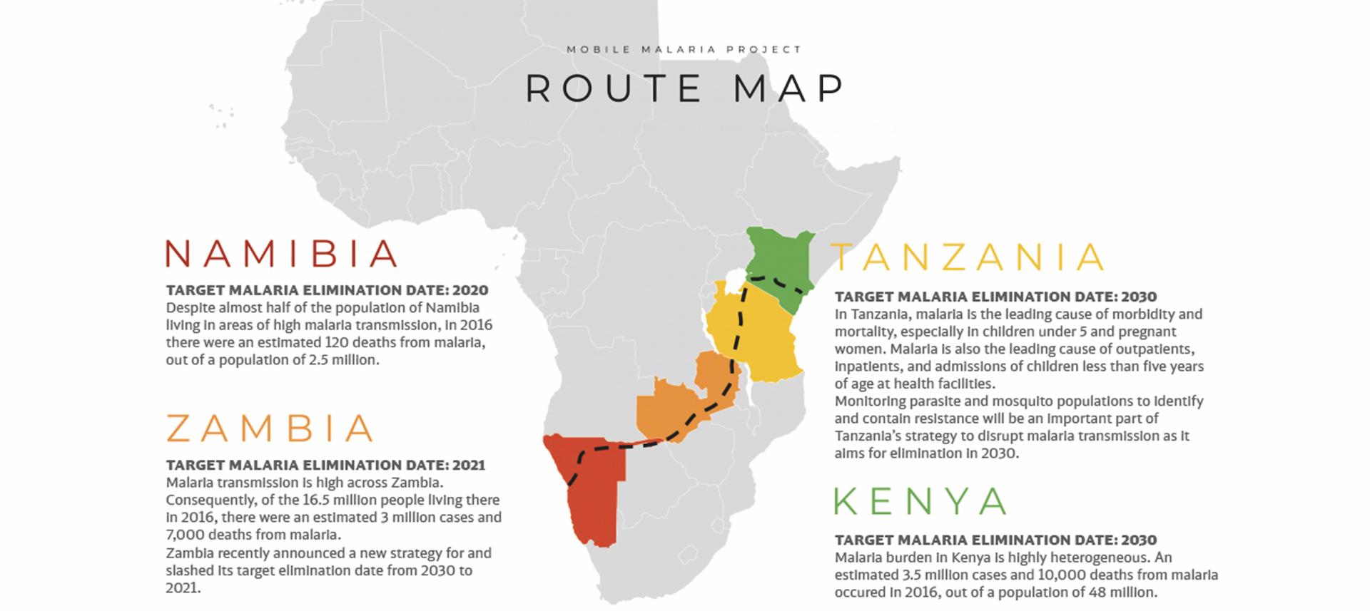 Dating webbplatser i Tanzania